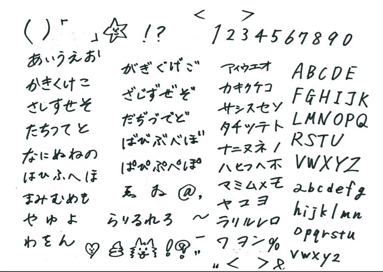 手順②スキャンした手書き文字