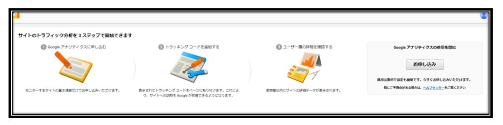 GoogleAnalytics>申し込み画面